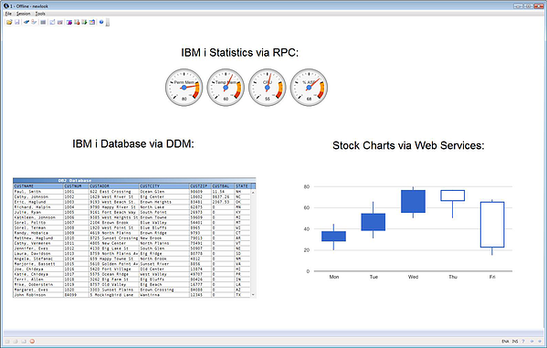Figure 1  Digital Dashboard within the IDE runtime